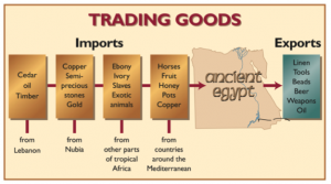 [January 2020] Trading Goods in Ancient Egypt